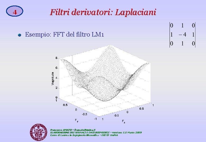 4 Filtri derivatori: Laplaciani Esempio: FFT del filtro LM 1 Francesco AMATO – framato@unina.
