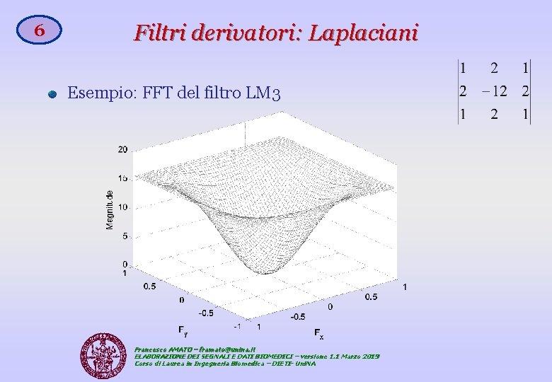 6 Filtri derivatori: Laplaciani Esempio: FFT del filtro LM 3 Francesco AMATO – framato@unina.