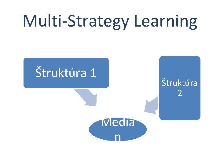 Multi-Strategy Learning Štruktúra 1 Štruktúra 2 Mediá n