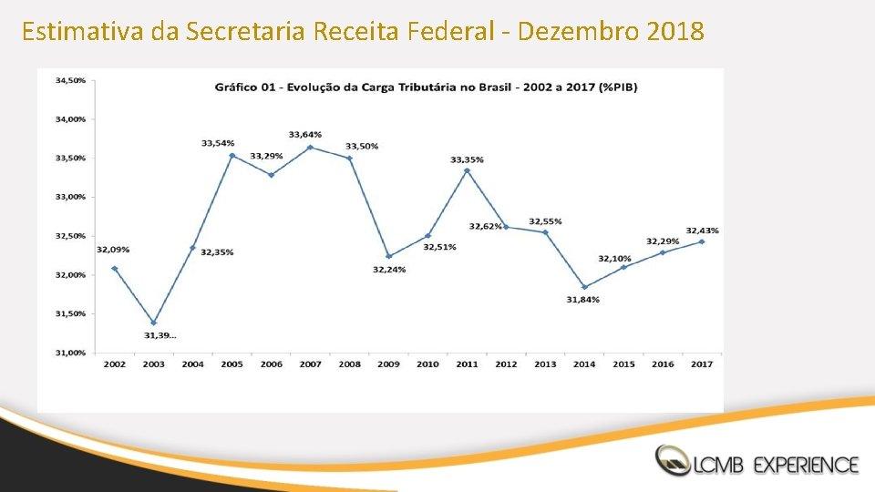 Estimativa da Secretaria Receita Federal - Dezembro 2018