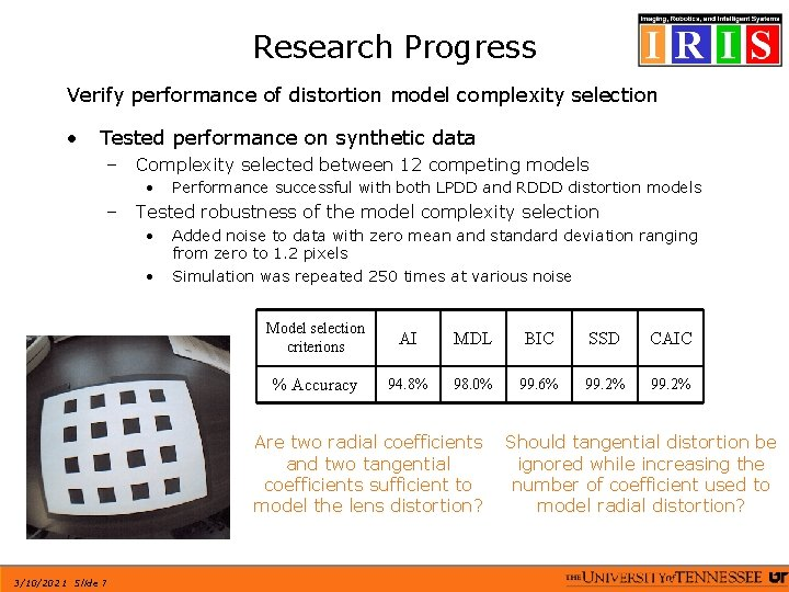 Research Progress Verify performance of distortion model complexity selection • Tested performance on synthetic