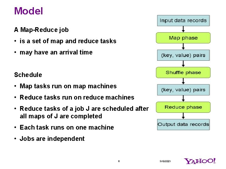 Model A Map-Reduce job • is a set of map and reduce tasks •