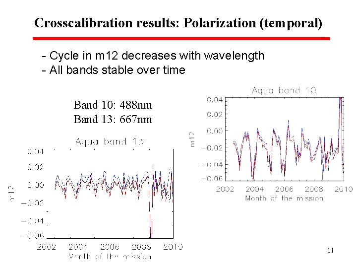 Crosscalibration results: Polarization (temporal) - Cycle in m 12 decreases with wavelength - All