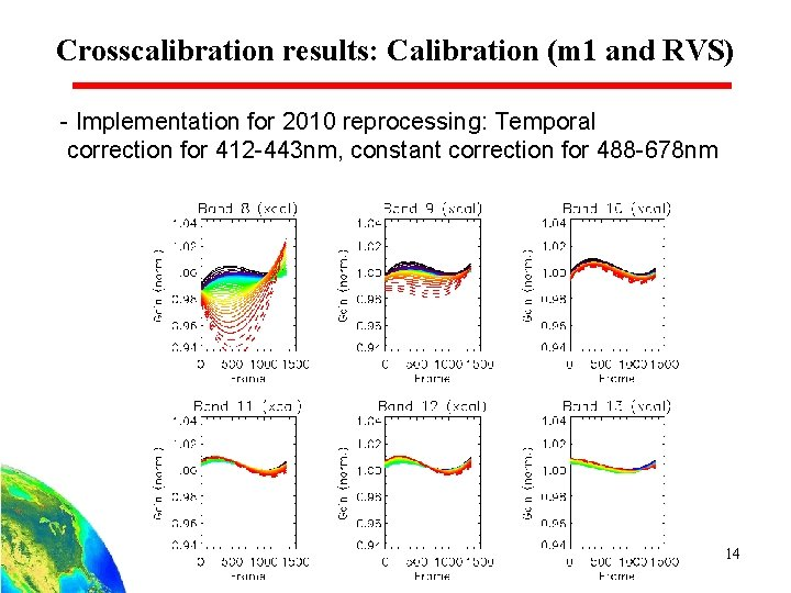Crosscalibration results: Calibration (m 1 and RVS) - Implementation for 2010 reprocessing: Temporal correction
