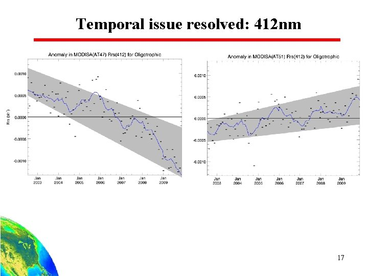 Temporal issue resolved: 412 nm 17