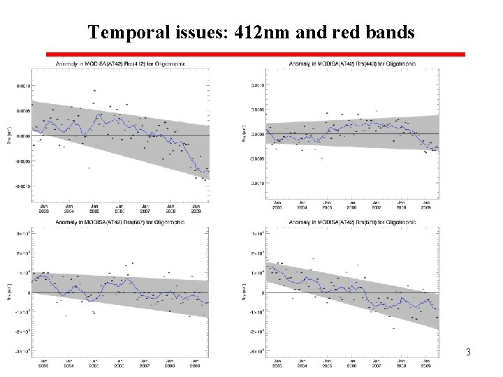 Temporal issues: 412 nm and red bands 3