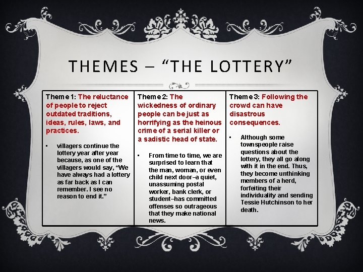 """THEMES – """"THE LOTTERY"""" Theme 1: The reluctance of people to reject outdated traditions,"""