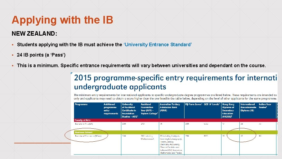 Applying with the IB NEW ZEALAND: ▪ Students applying with the IB must achieve