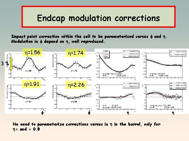 Endcap modulation corrections Impact point correction within the cell to be parameterized versus and