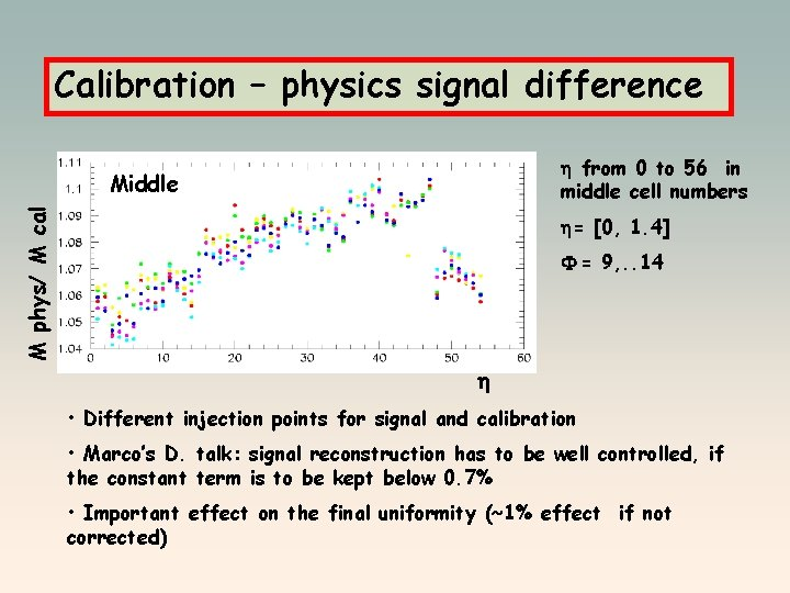 Calibration – physics signal difference from 0 to 56 in middle cell numbers M