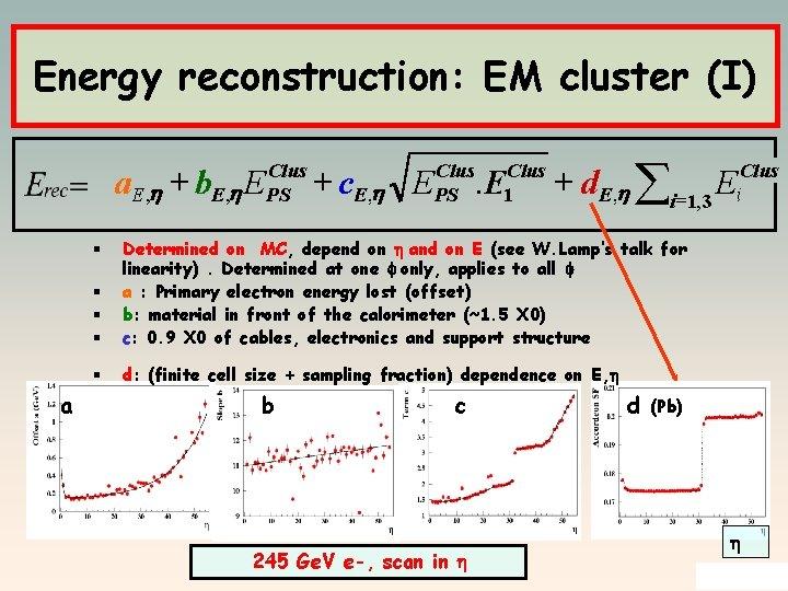 Energy reconstruction: EM cluster (I) Clus + + + a. E , h b.