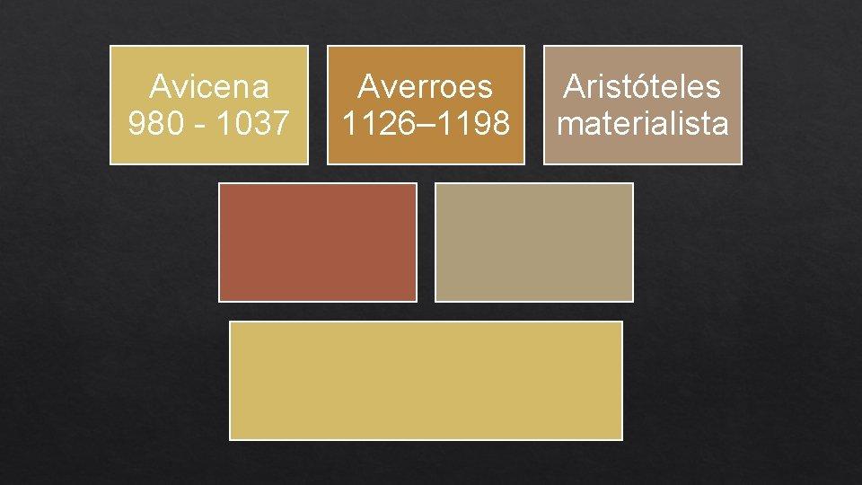 Avicena 980 - 1037 Averroes 1126– 1198 Aristóteles materialista