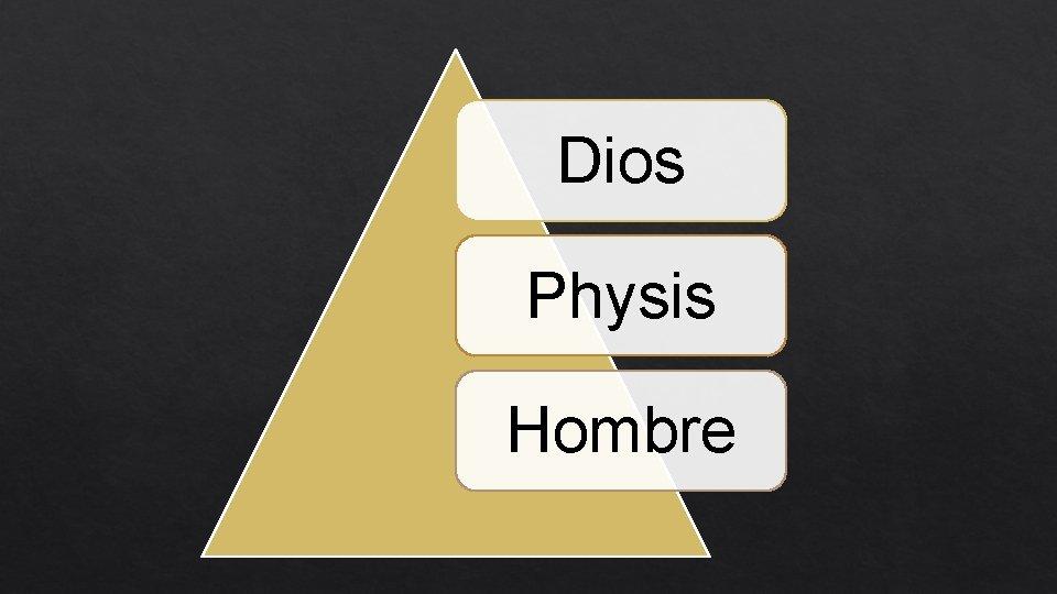 Dios Physis Hombre