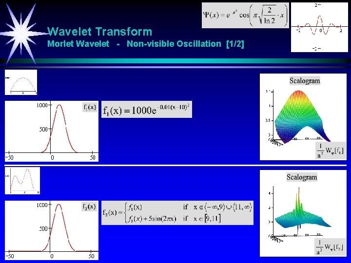 Wavelet Transform Morlet Wavelet - Non-visible Oscillation [1/2]