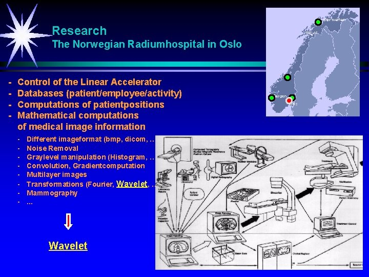Research The Norwegian Radiumhospital in Oslo - Control of the Linear Accelerator Databases (patient/employee/activity)