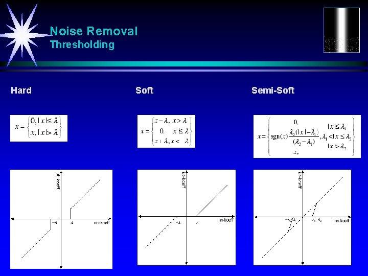 Noise Removal Thresholding Hard Soft Semi-Soft