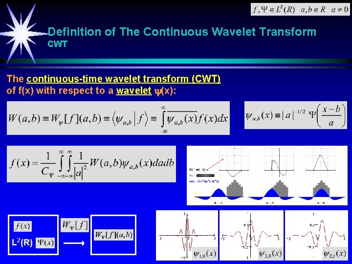 Definition of The Continuous Wavelet Transform CWT The continuous-time wavelet transform (CWT) of f(x)