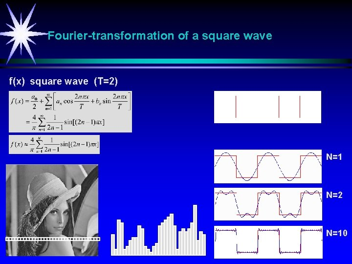 Fourier-transformation of a square wave f(x) square wave (T=2) N=1 N=2 N=10