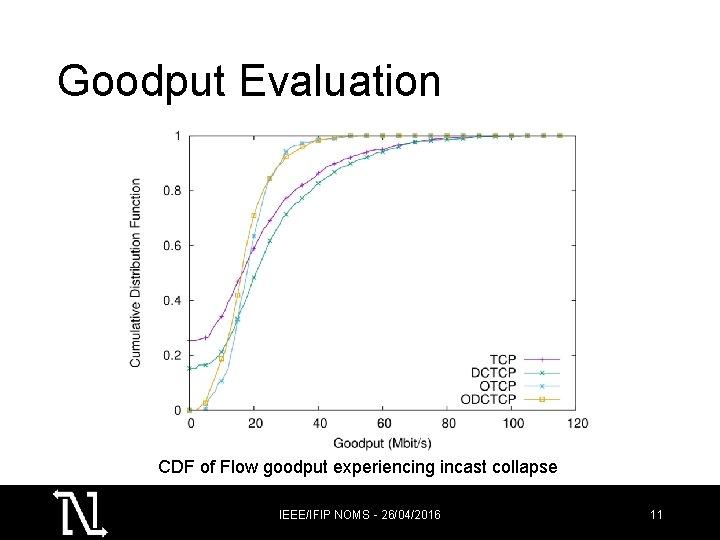 Goodput Evaluation CDF of Flow goodput experiencing incast collapse IEEE/IFIP NOMS - 26/04/2016 11
