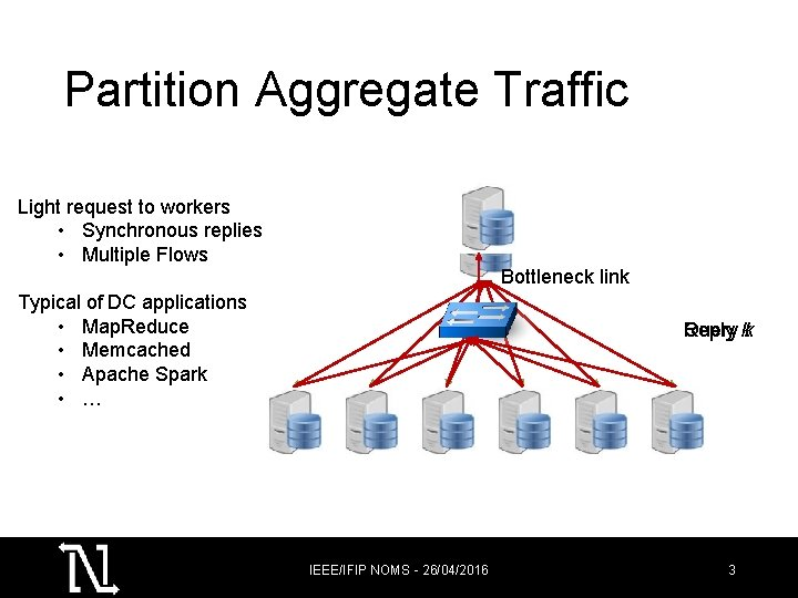 Partition Aggregate Traffic Light request to workers • Synchronous replies • Multiple Flows Bottleneck