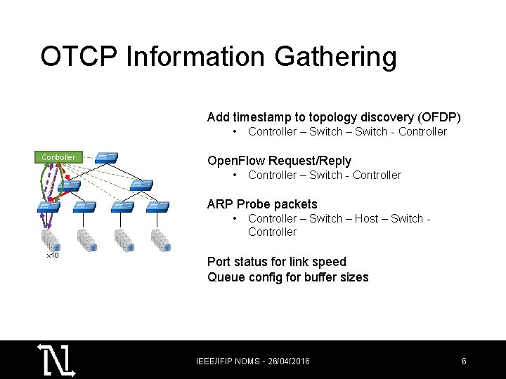 OTCP Information Gathering Add timestamp to topology discovery (OFDP) • Controller – Switch -