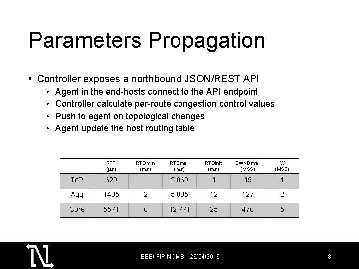 Parameters Propagation • Controller exposes a northbound JSON/REST API • • Agent in the