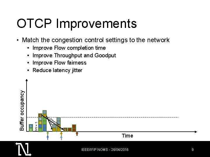 OTCP Improvements • Match the congestion control settings to the network RT Oi s)
