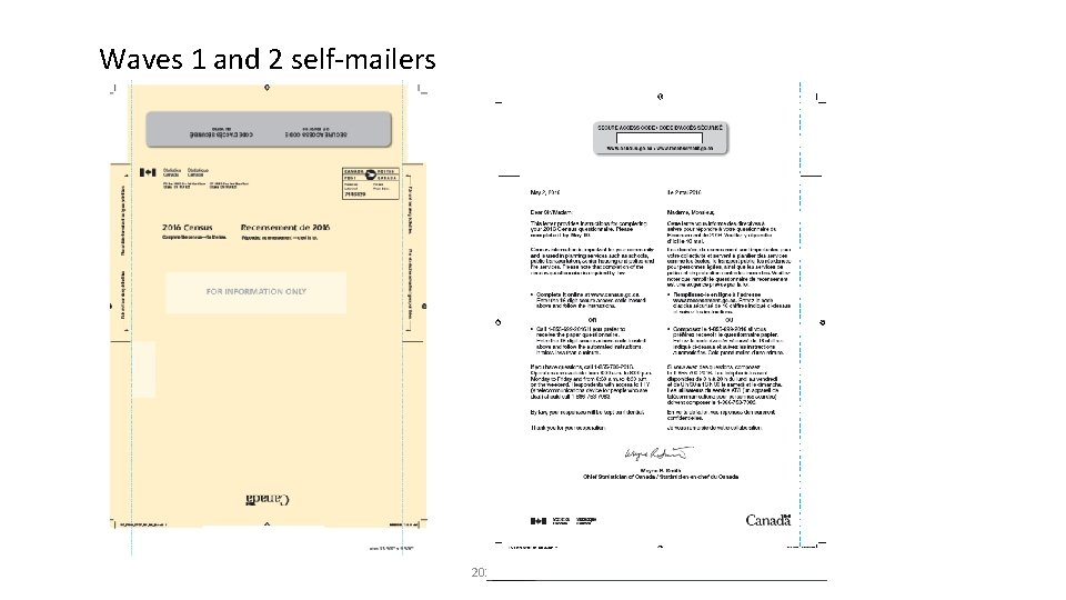 Waves 1 and 2 self-mailers 2011 Canadian Census