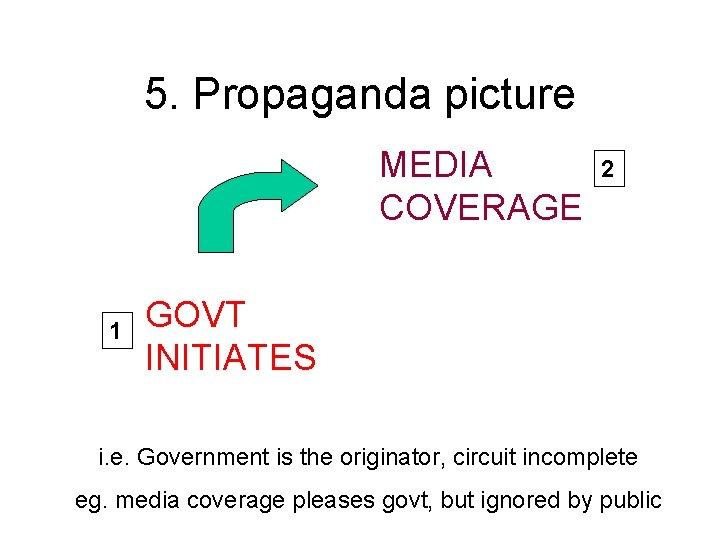 5. Propaganda picture MEDIA COVERAGE 1 2 GOVT INITIATES i. e. Government is the