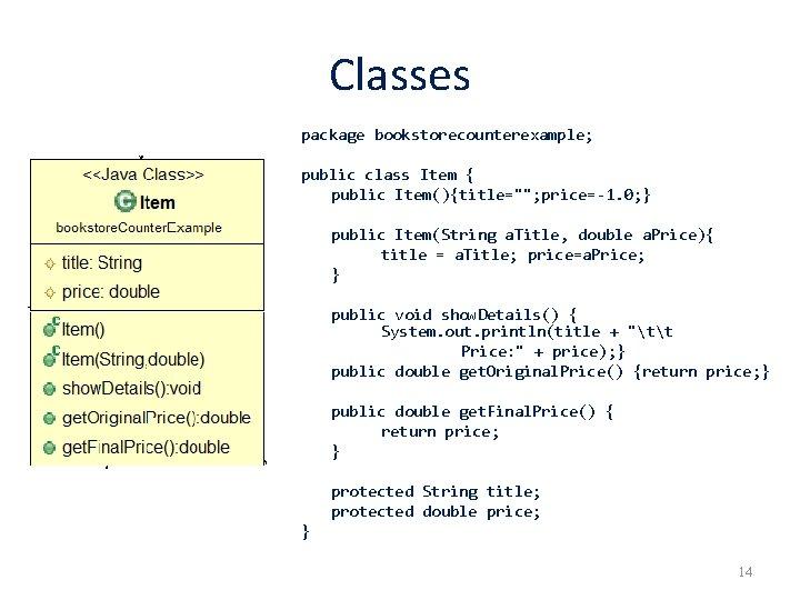 """Classes package bookstorecounterexample; public class Item { public Item(){title=""""""""; price=-1. 0; } public Item(String"""
