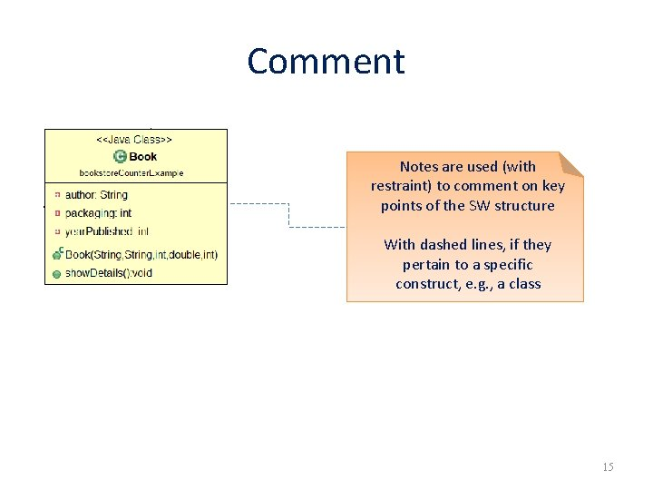 Comment Notes are used (with restraint) to comment on key points of the SW