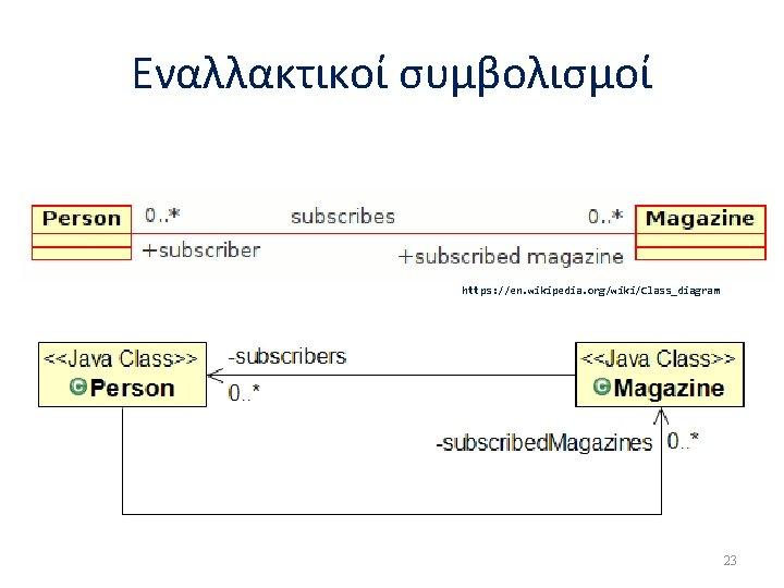 Εναλλακτικοί συμβολισμοί https: //en. wikipedia. org/wiki/Class_diagram 23