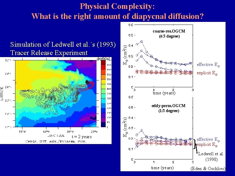 Physical Complexity: What is the right amount of diapycnal diffusion? Simulation of Ledwell et