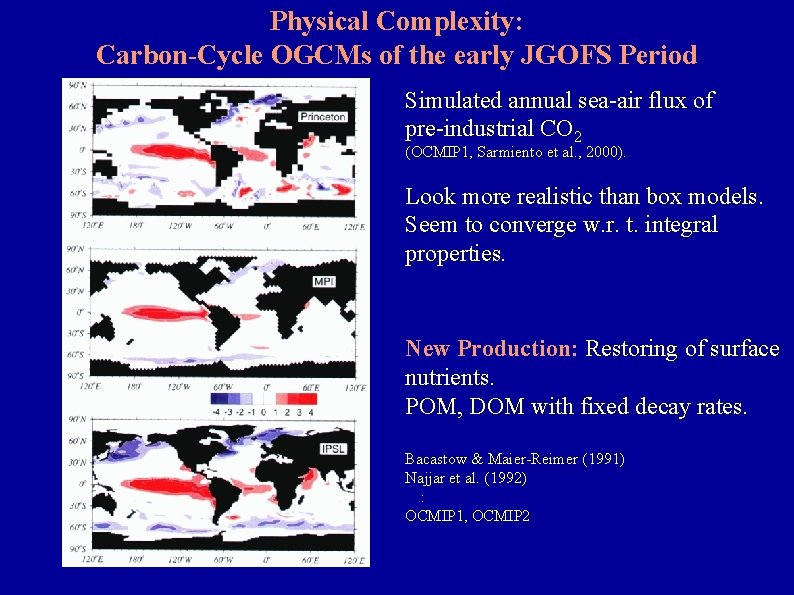 Physical Complexity: Carbon-Cycle OGCMs of the early JGOFS Period Simulated annual sea-air flux of
