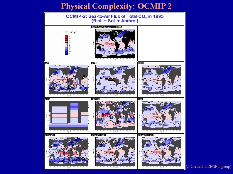Physical Complexity: OCMIP 2 (J. Orr and OCMIP 2 group)