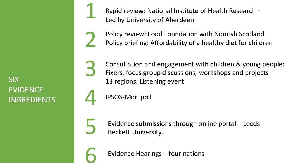 SIX EVIDENCE INGREDIENTS 1 2 3 4 5 6 Rapid review: National Institute of