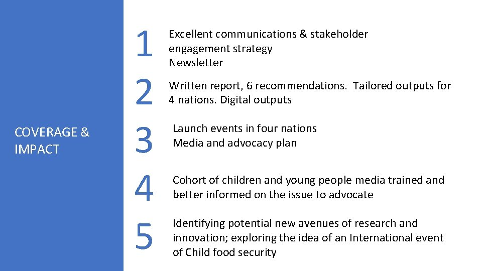COVERAGE & IMPACT 1 2 3 4 5 Excellent communications & stakeholder engagement strategy