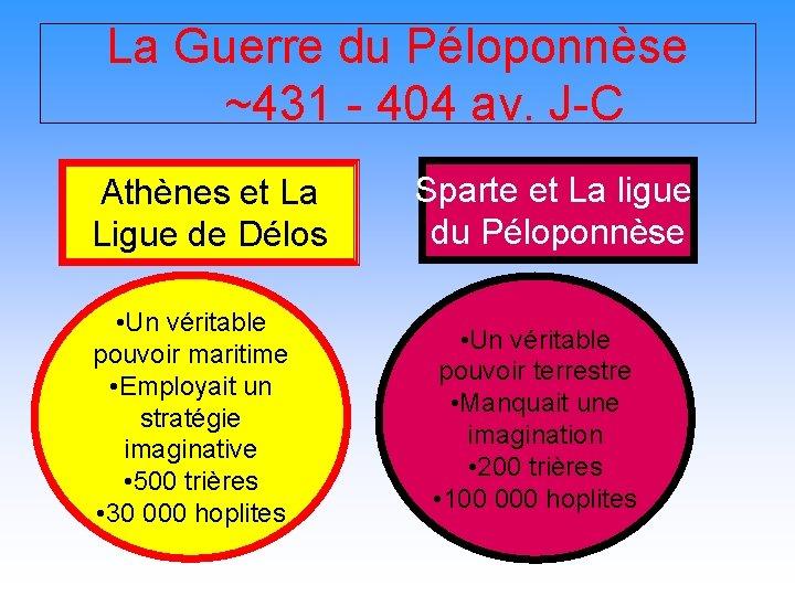 La Guerre du Péloponnèse ~431 - 404 av. J-C Athènes et La Ligue de