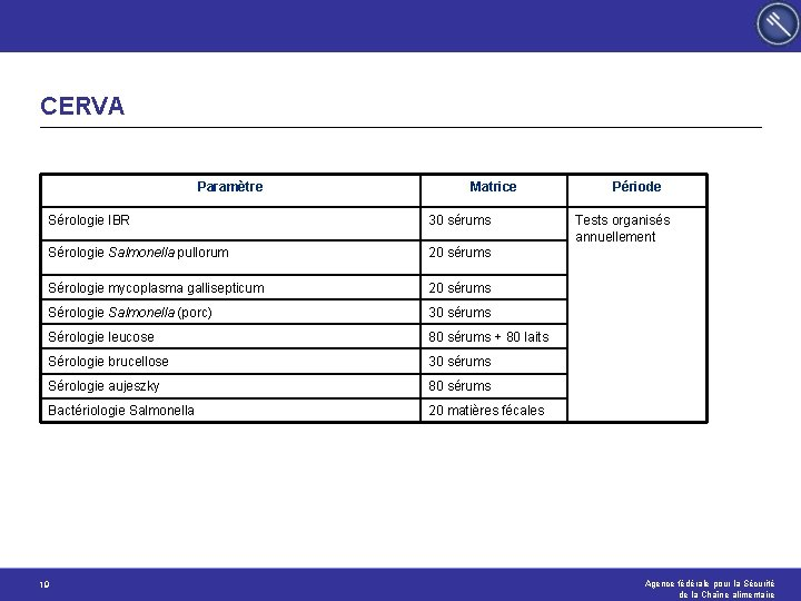 CERVA Paramètre Matrice Sérologie IBR 30 sérums Sérologie Salmonella pullorum 20 sérums Sérologie mycoplasma