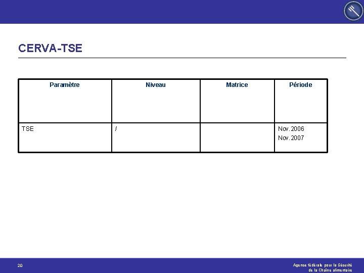 CERVA-TSE Paramètre TSE 20 Niveau / Matrice Période Nov. 2006 Nov. 2007 Agence fédérale