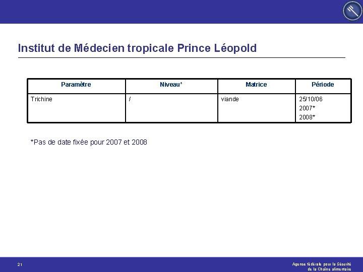 Institut de Médecien tropicale Prince Léopold Paramètre Trichine Niveau* / Matrice viande Période 25/10/06