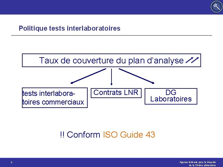 Politique tests interlaboratoires Taux de couverture du plan d'analyse tests interlaboratoires commerciaux Contrats LNR