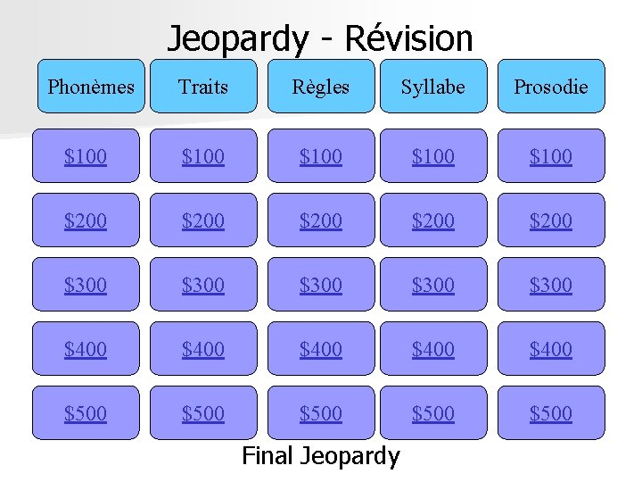 Jeopardy - Révision Phonèmes Traits Règles Syllabe Prosodie $100 $100 $200 $200 $300 $300
