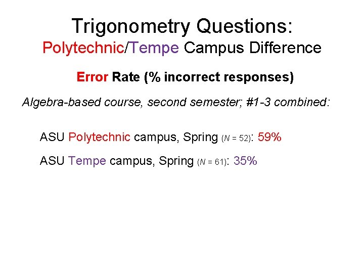 Trigonometry Questions: Polytechnic/Tempe Campus Difference Error Rate (% incorrect responses) Algebra-based course, second semester;