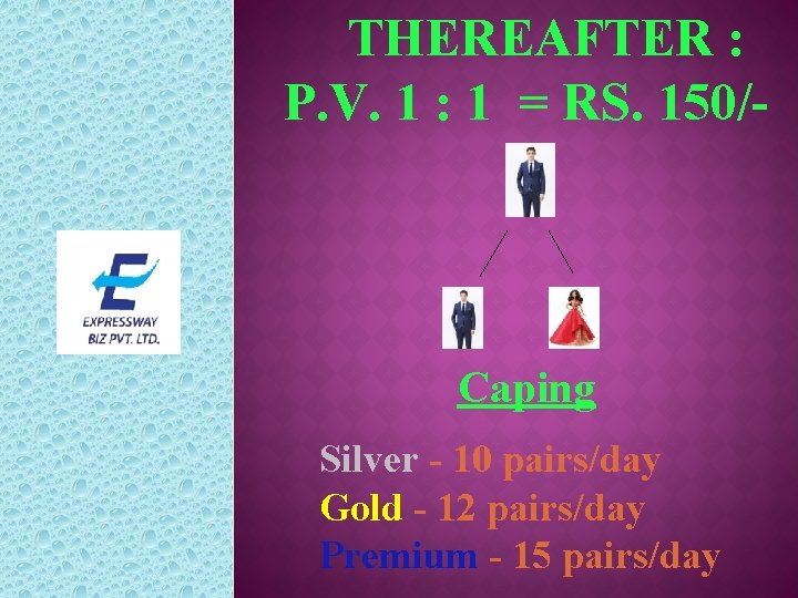 THEREAFTER : P. V. 1 : 1 = RS. 150/- Caping Silver - 10