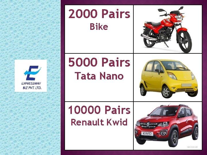 2000 Pairs Bike 5000 Pairs Tata Nano 10000 Pairs Renault Kwid