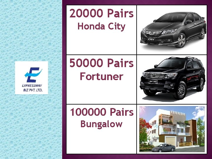 20000 Pairs Honda City 50000 Pairs Fortuner 100000 Pairs Bungalow