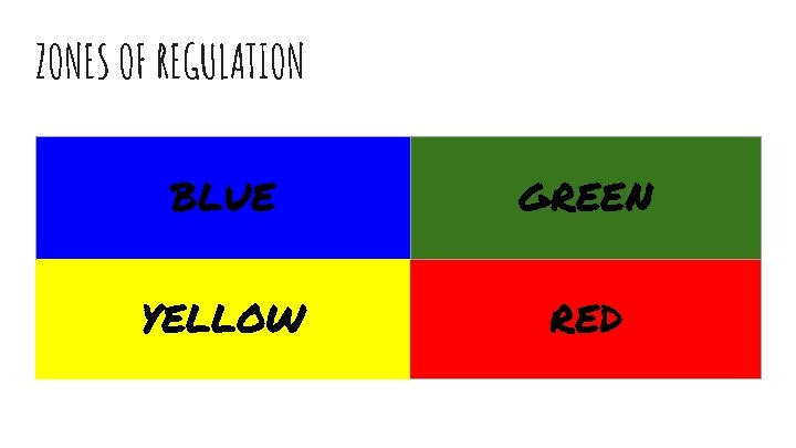 ZONES OF REGULATION BLUE GREEN YELLOW RED