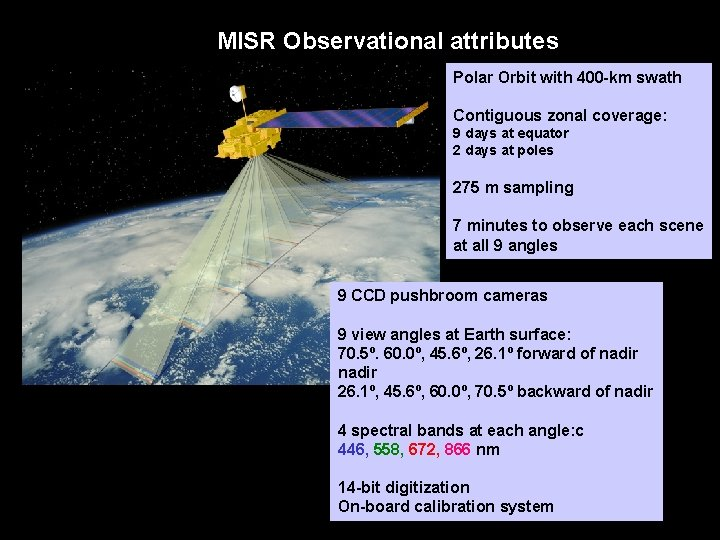 MISR Observational attributes Polar Orbit with 400 -km swath Contiguous zonal coverage: 9 days