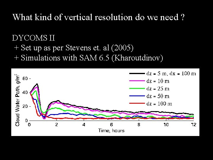 What kind of vertical resolution do we need ? DYCOMS II + Set up